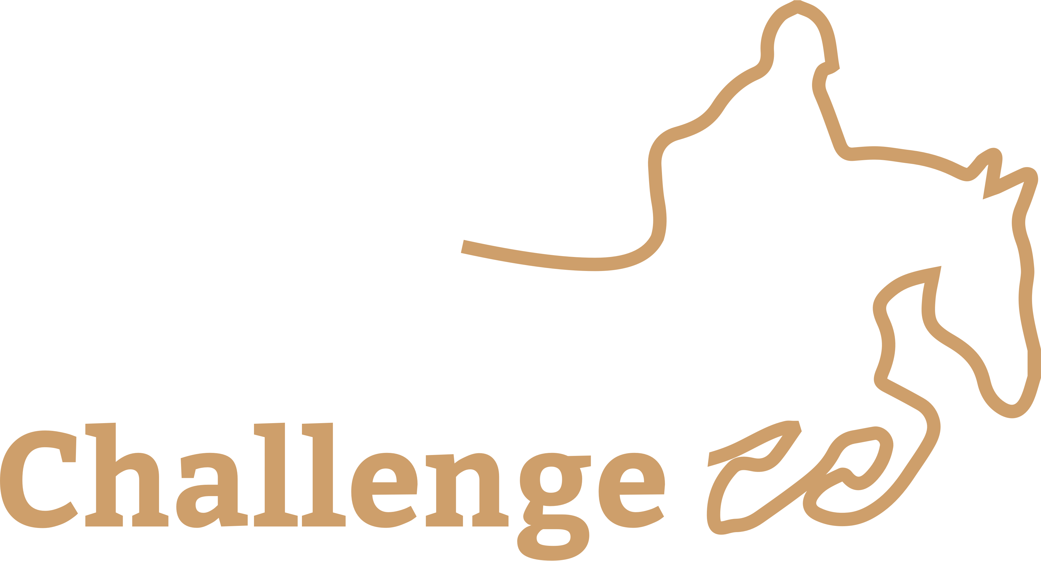 Riders Challenge